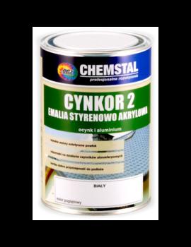 cynkor2